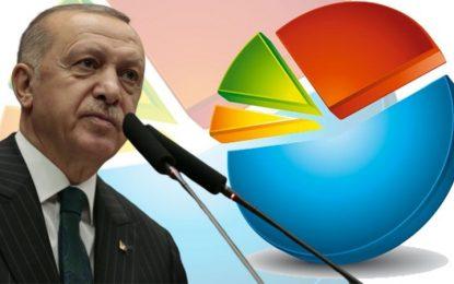Son anket sonuçlarında sürpriz! AK Parti'ye kötü haber